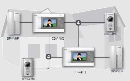 Видеодомофон на 3 панели вызова